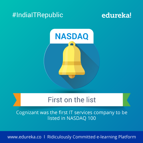 #IndiaITRepublic---Top-10-Facts-about-Cognizant---India---Edureka-Blog---Edureka---04