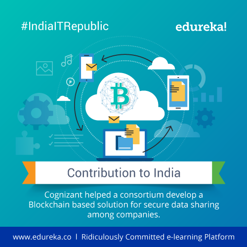 #IndiaITRepublic---Top-10-Facts-about-Cognizant---India---Edureka-Blog---Edureka---06