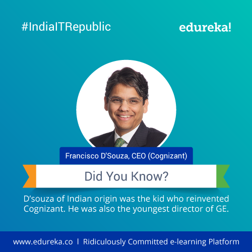 #IndiaITRepublic---Top-10-Facts-about-Cognizant---India---Edureka-Blog---Edureka---07