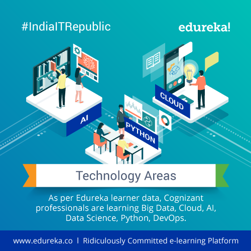 #IndiaITRepublic---Top-10-Facts-about-Cognizant---India---Edureka-Blog---Edureka---09