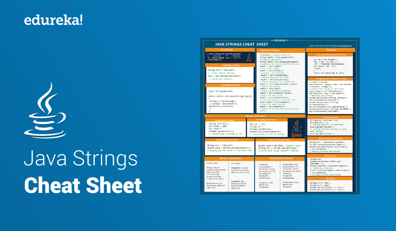 Java Strings Cheat Sheet | A Complete Reference to Java Strings