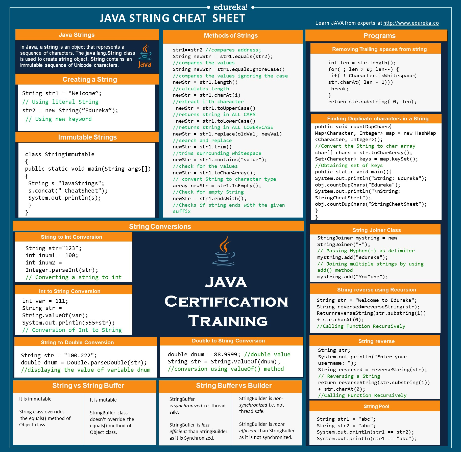Java Strings Cheat Sheet   A Complete Reference to Java Strings ...