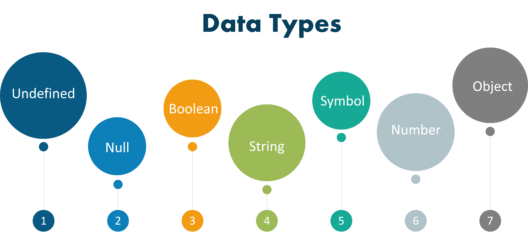 Data types - JavaScript interview questions
