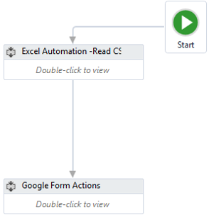 Final Flow of Automation - UiPath Automation Examples - Edureka