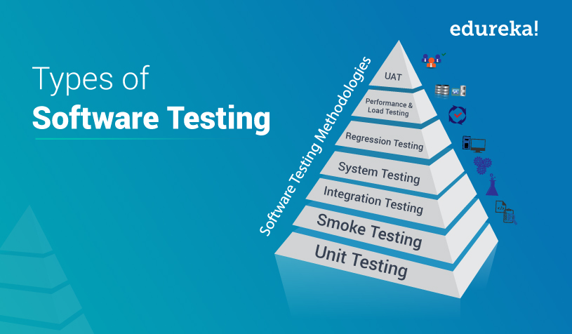 Types of Software Testing | The Complete List | Edureka