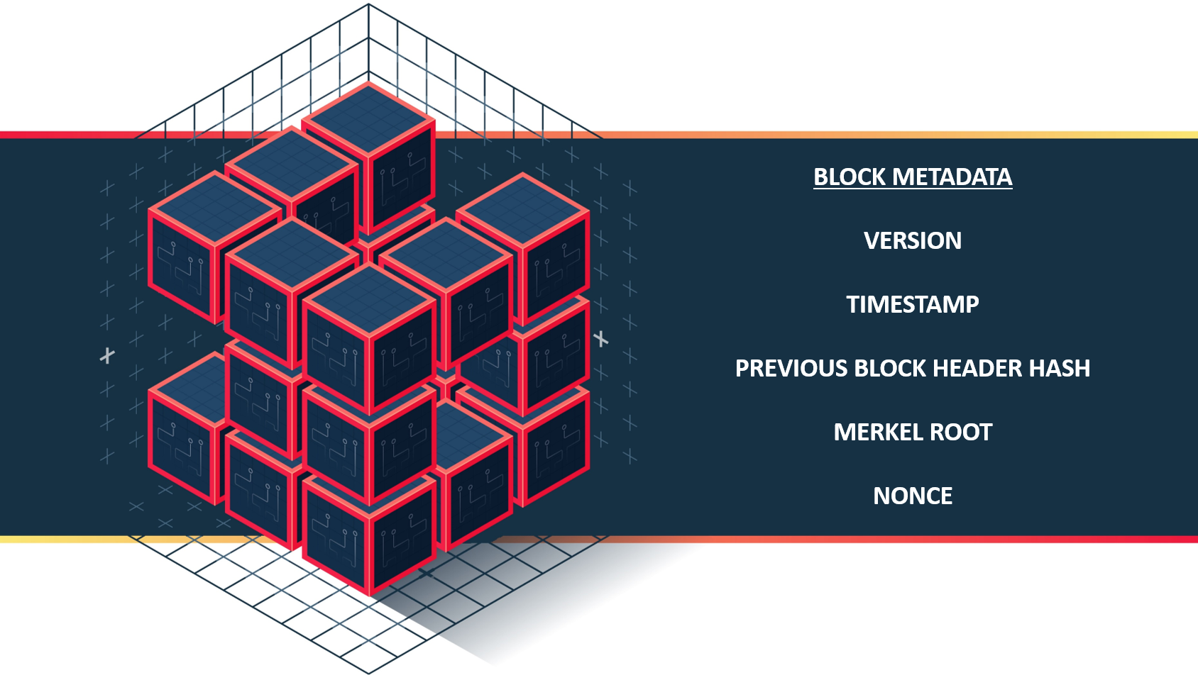 block data - blockchain architecture simplified - edureka