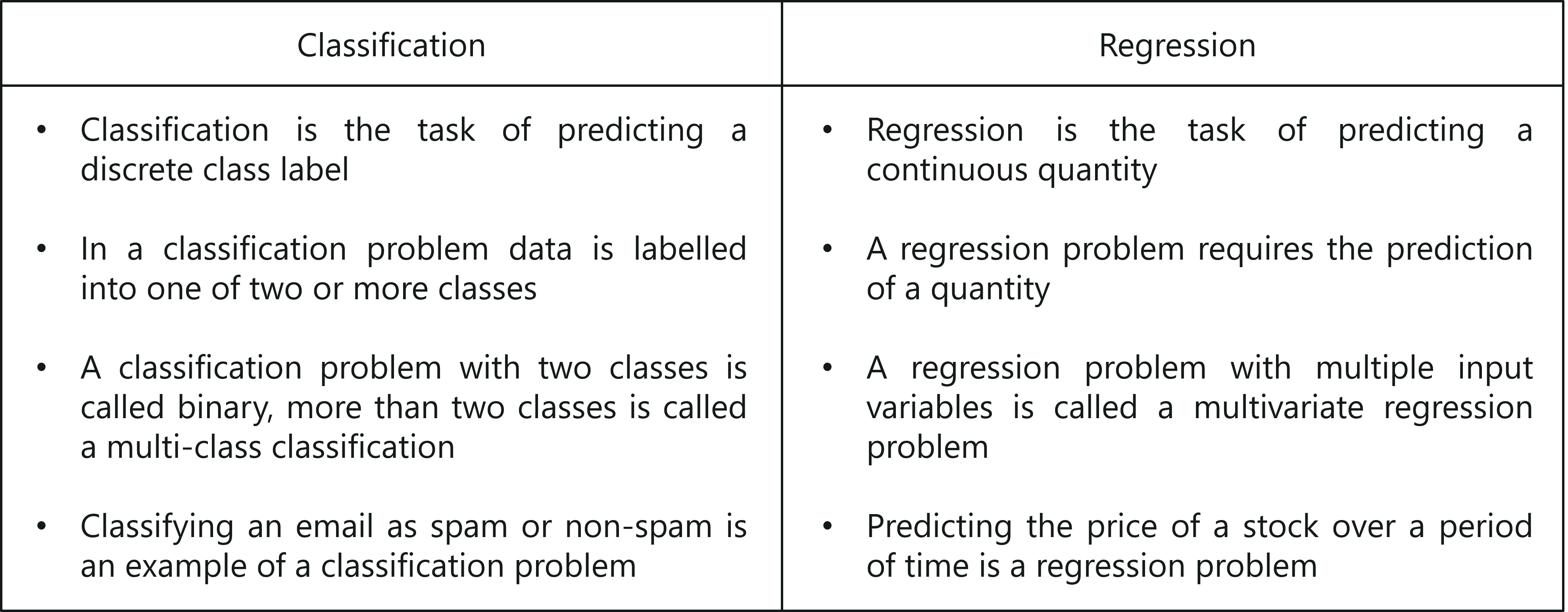 Most Frequently Asked Machine Learning Interview Questions ...