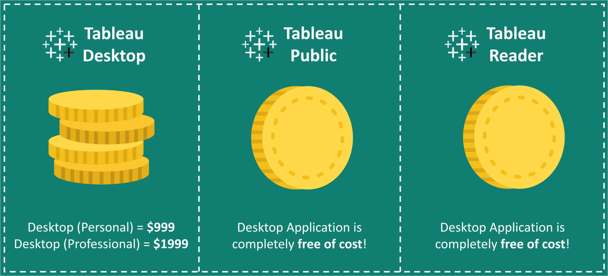 tableau reader software