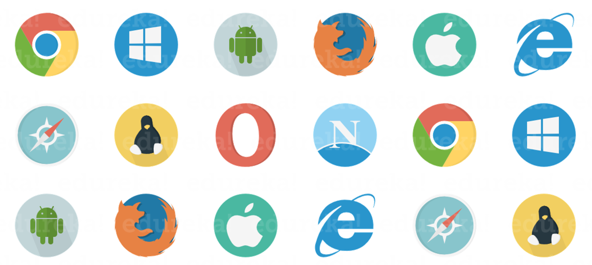 Cross Browser Compatibility - Cross Browser Testing - Edureka