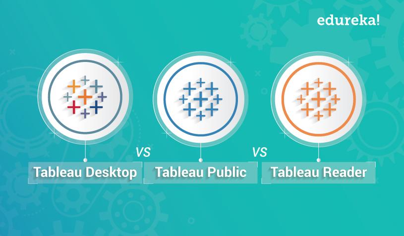 Tableau Desktop vs Tableau Public vs Tableau Reader | Edureka