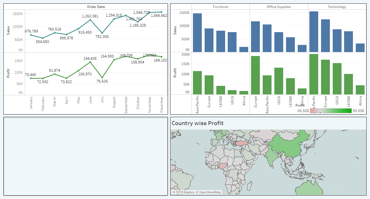Sample Dashboard - Actions In Tableau - Edureka