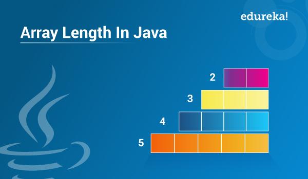 Array Length In Java | Java Array Examples | Edureka