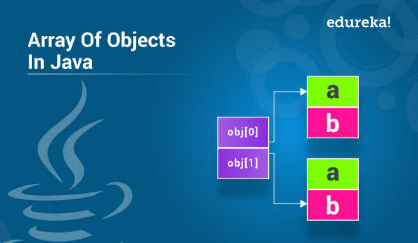 Array Of Objects In Java | Java Object Arrays | Edureka