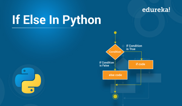 If Else In Python With Examples | Decision Making In Python | Edureka