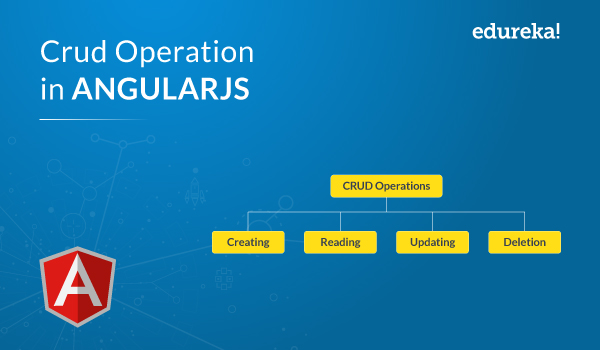 CRUD operations in AngularJS | Create, Read, Update & Delete