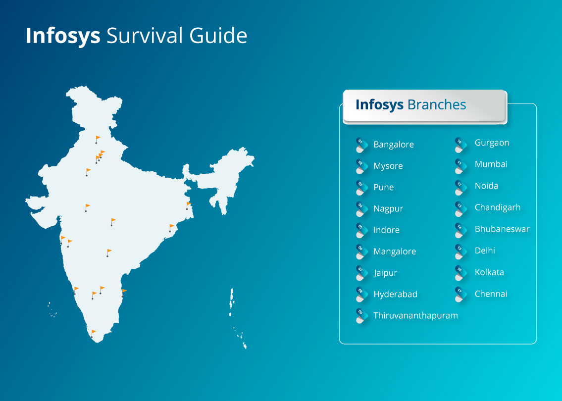 Infographic A Survival Guide to Working at Infosys (1)