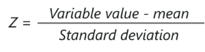 Standardization - Principal Component Analysis - Edureka