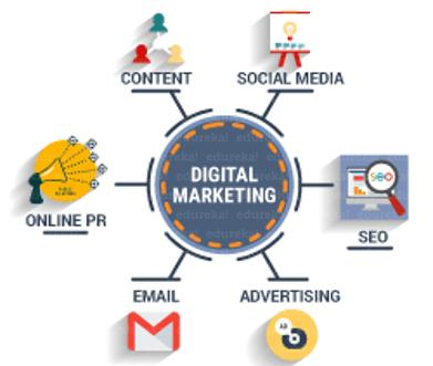 What is Digital Marketing? The Ultimate Guide For Beginners | Edureka