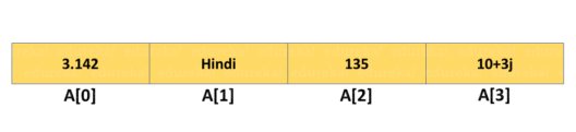 list in python - length of list in python - edureka