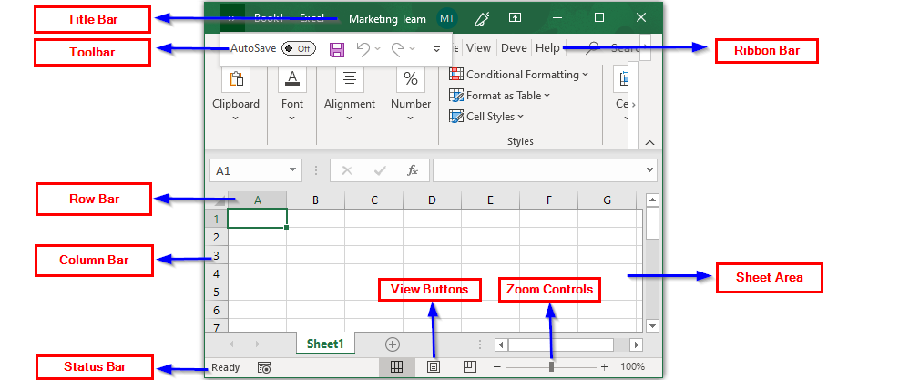 Excel 2010 danal. Bjgmc-tb. Org.