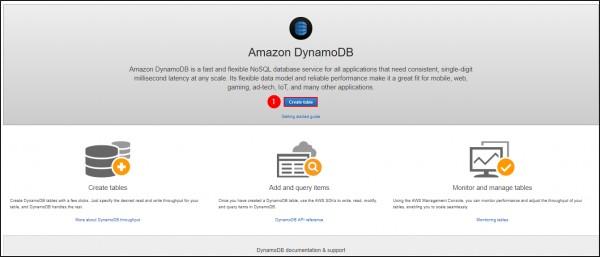How to create a DynamoDB table in AWS? | Edureka Community