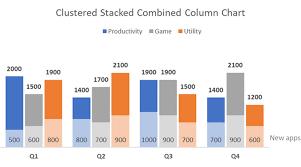 Tableau - columns as values | Edureka Community