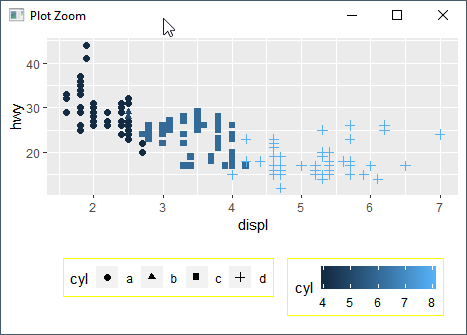 Change the order of multiple legends in ggplot | Edureka