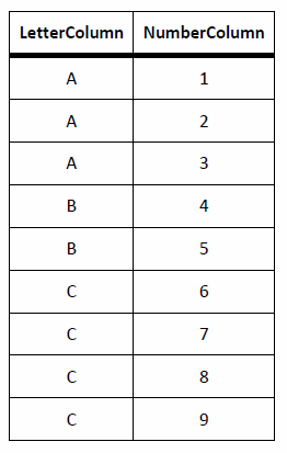 How can I concatenate grouped values in PowerQuery