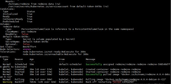 Nginx: 502 Bad Gateway error after deploying redmine in kubernetes