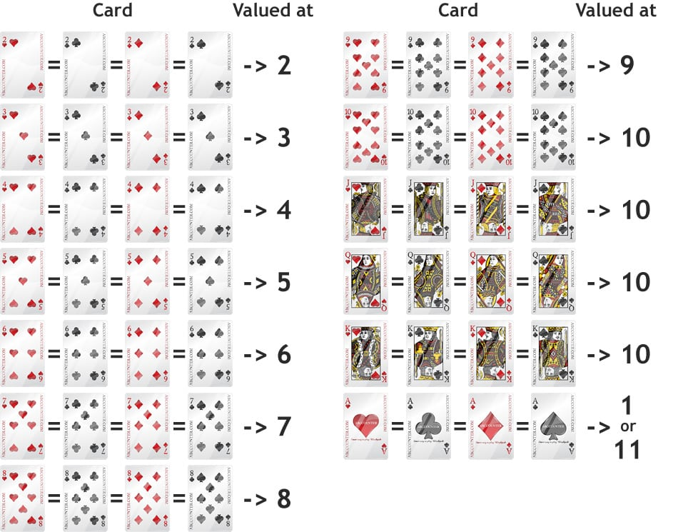 what is the value of an ace in blackjack