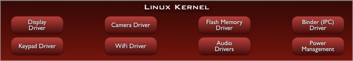 Android Architecture: Linux Kernel
