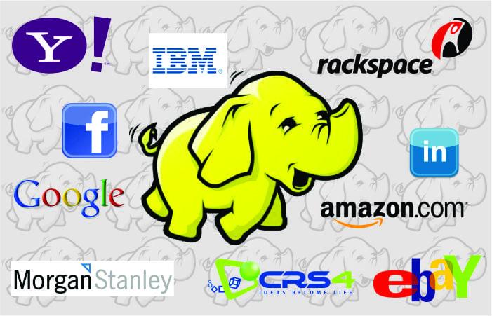 companies using Hadoop