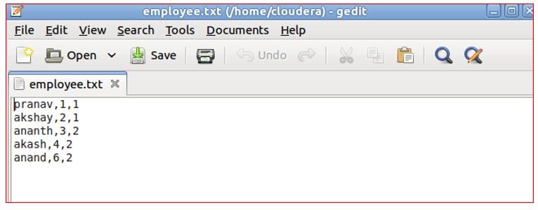 Creating Input files
