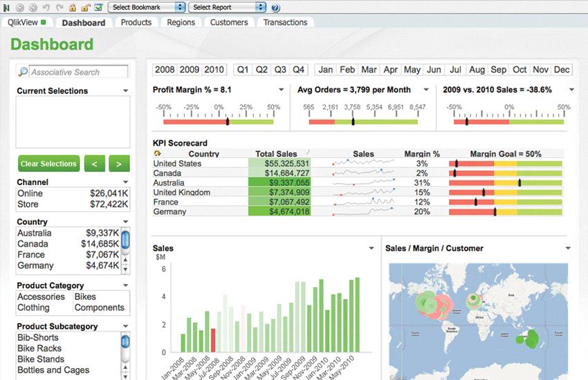 Qlikview qlikview filter qlikview data