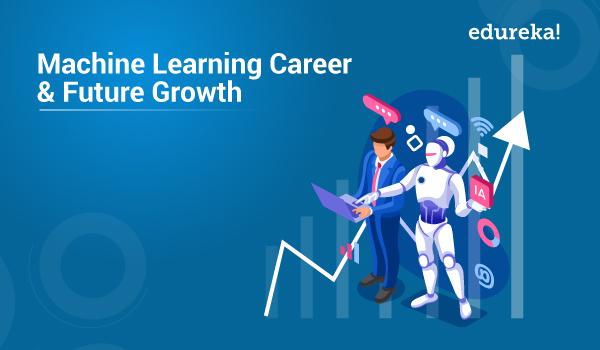 Machine Learning Career and Future Scope - Edureka